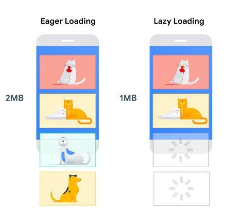 بهترین افزونه بهینه سازی تصاویر در وردپرس